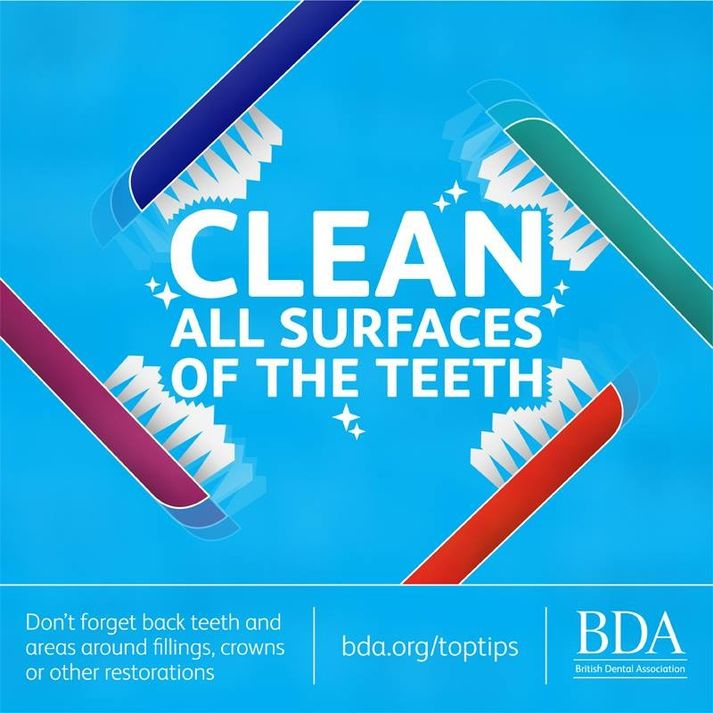 Clean All Surfaces Of The Teeth